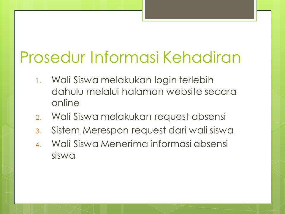 Prosedur Informasi Kehadiran 1. Wali Siswa melakukan login terlebih dahulu melalui halaman website secara online 2. Wali Siswa melakukan request absen