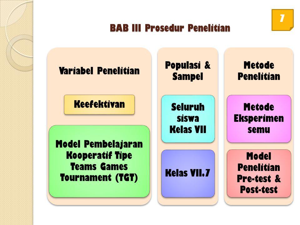 BAB III Prosedur Penelitian Variabel Penelitian Keefektivan Model Pembelajaran Kooperatif Tipe Teams Games Tournament (TGT) Populasi & Sampel Seluruh