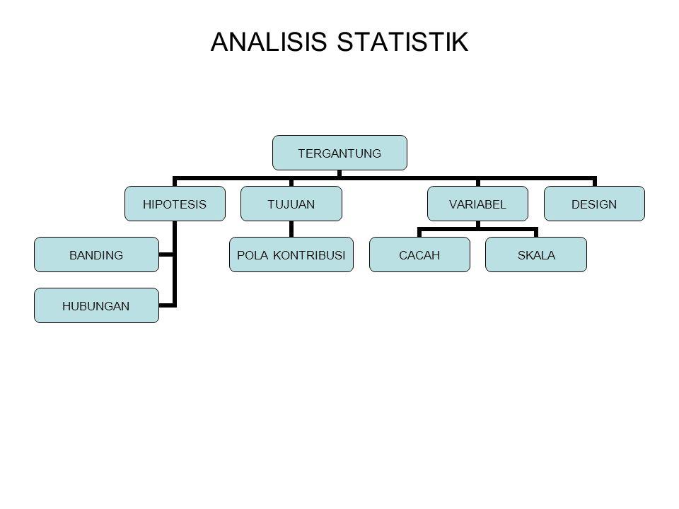 ANALISIS STATISTIK TERGANTUNG HIPOTESIS BANDING HUBUNGAN TUJUAN POLA KONTRIBUSI VARIABEL CACAHSKALA DESIGN