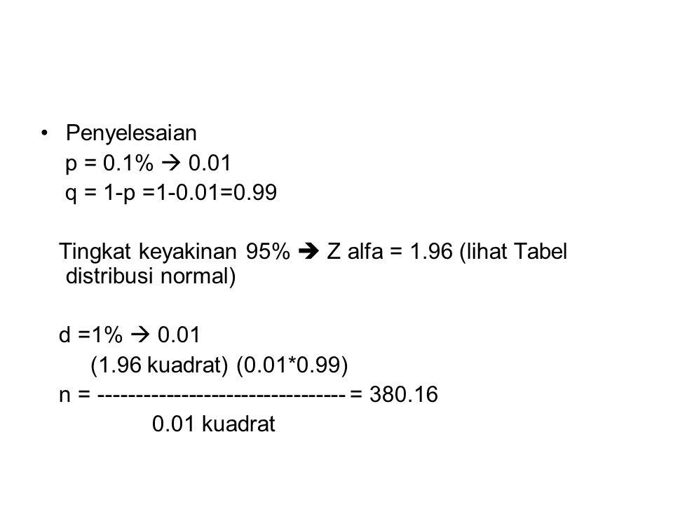 Penyelesaian p = 0.1%  0.01 q = 1-p =1-0.01=0.99 Tingkat keyakinan 95%  Z alfa = 1.96 (lihat Tabel distribusi normal) d =1%  0.01 (1.96 kuadrat) (0.01*0.99) n = --------------------------------- = 380.16 0.01 kuadrat