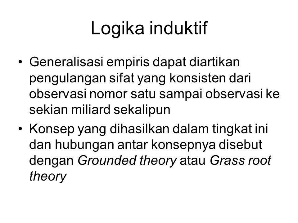 Logika induktif Generalisasi empiris dapat diartikan pengulangan sifat yang konsisten dari observasi nomor satu sampai observasi ke sekian miliard sekalipun Konsep yang dihasilkan dalam tingkat ini dan hubungan antar konsepnya disebut dengan Grounded theory atau Grass root theory