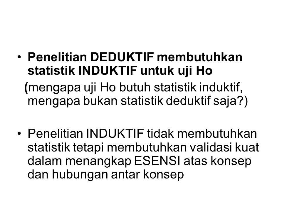 Penelitian DEDUKTIF membutuhkan statistik INDUKTIF untuk uji Ho (mengapa uji Ho butuh statistik induktif, mengapa bukan statistik deduktif saja?) Pene