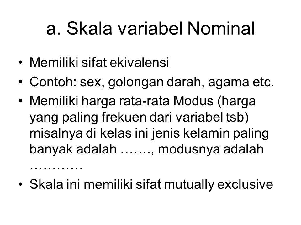 a. Skala variabel Nominal Memiliki sifat ekivalensi Contoh: sex, golongan darah, agama etc. Memiliki harga rata-rata Modus (harga yang paling frekuen
