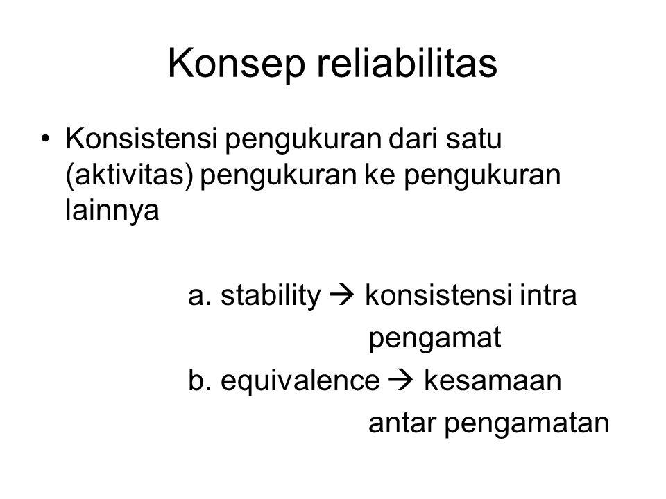 Konsep reliabilitas Konsistensi pengukuran dari satu (aktivitas) pengukuran ke pengukuran lainnya a. stability  konsistensi intra pengamat b. equival