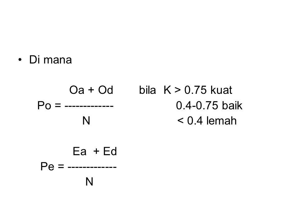 Di mana Oa + Od bila K > 0.75 kuat Po = ------------- 0.4-0.75 baik N < 0.4 lemah Ea + Ed Pe = ------------- N