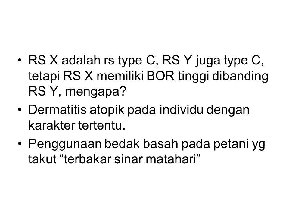 RS X adalah rs type C, RS Y juga type C, tetapi RS X memiliki BOR tinggi dibanding RS Y, mengapa? Dermatitis atopik pada individu dengan karakter tert