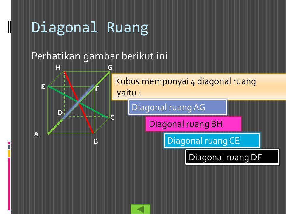 Diagonal Ruang Perhatikan gambar berikut ini Kubus mempunyai 4 diagonal ruang yaitu : B A C D E F GH Diagonal ruang AG Diagonal ruang BH Diagonal ruan