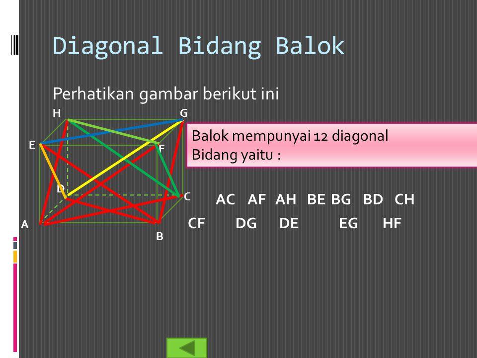 Diagonal Bidang Balok Perhatikan gambar berikut ini Balok mempunyai 12 diagonal Bidang yaitu : B A C D E F GH ACAFAHBEBGBDCH CFDGDEEGHF
