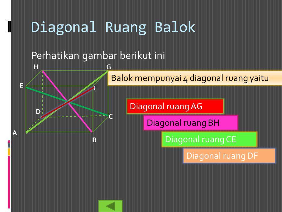 Diagonal Ruang Balok Perhatikan gambar berikut ini Balok mempunyai 4 diagonal ruang yaitu B A C D E F GH Diagonal ruang AG Diagonal ruang BH Diagonal