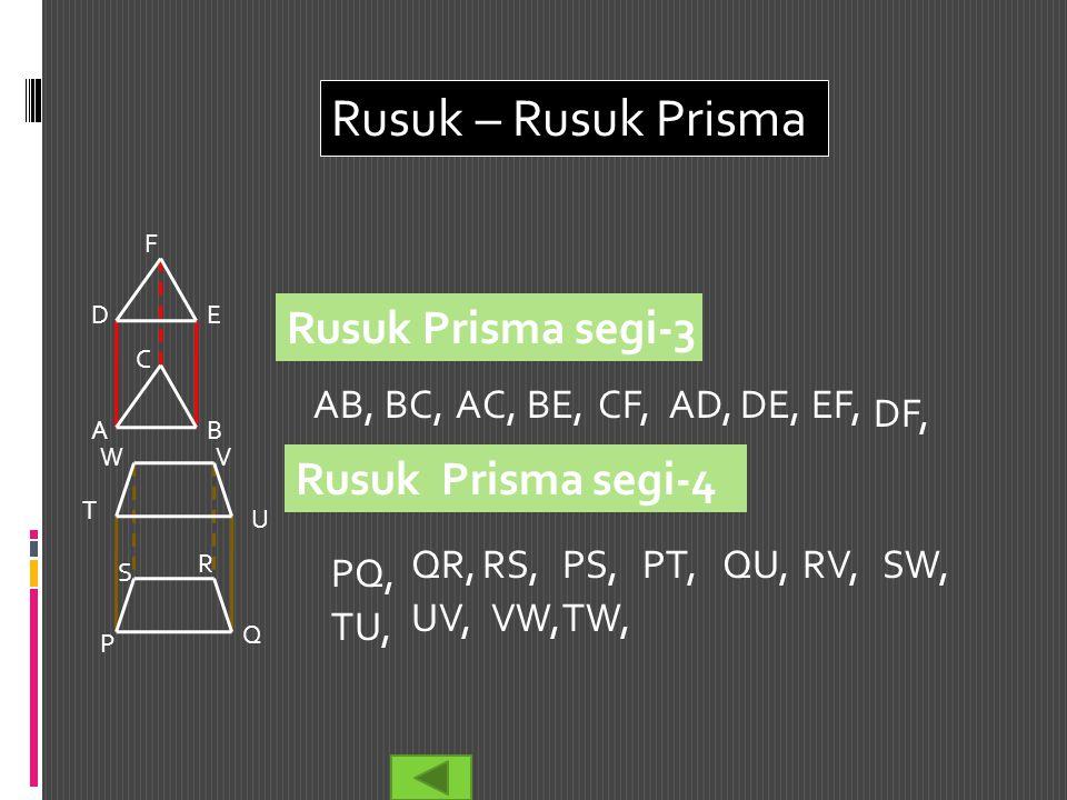 Rusuk – Rusuk Prisma Rusuk Prisma segi-3 Rusuk Prisma segi-4 AB C DE F P Q R S T U VW AB,BC,AC,BE,CF,AD,DE,EF, DF, PQ, QR,RS,PS,PT,QU,RV,SW, TU, UV,VW