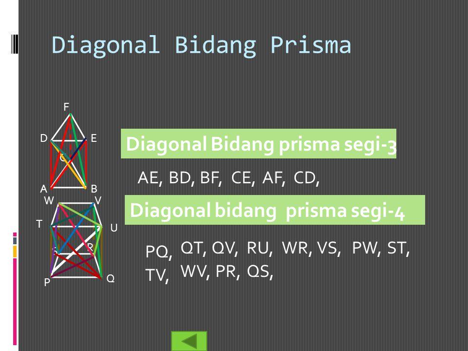 Diagonal Bidang Prisma Diagonal Bidang prisma segi-3 Diagonal bidang prisma segi-4 AB C DE F P Q R S T U VW AE,BD,BF,CE,AF,CD, PQ, QT,QV,RU,WR,VS,PW,S