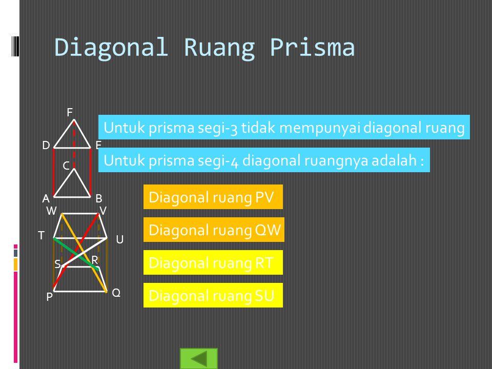 Diagonal Ruang Prisma AB C DE F P Q R S T U VW Untuk prisma segi-3 tidak mempunyai diagonal ruang Untuk prisma segi-4 diagonal ruangnya adalah : Diago
