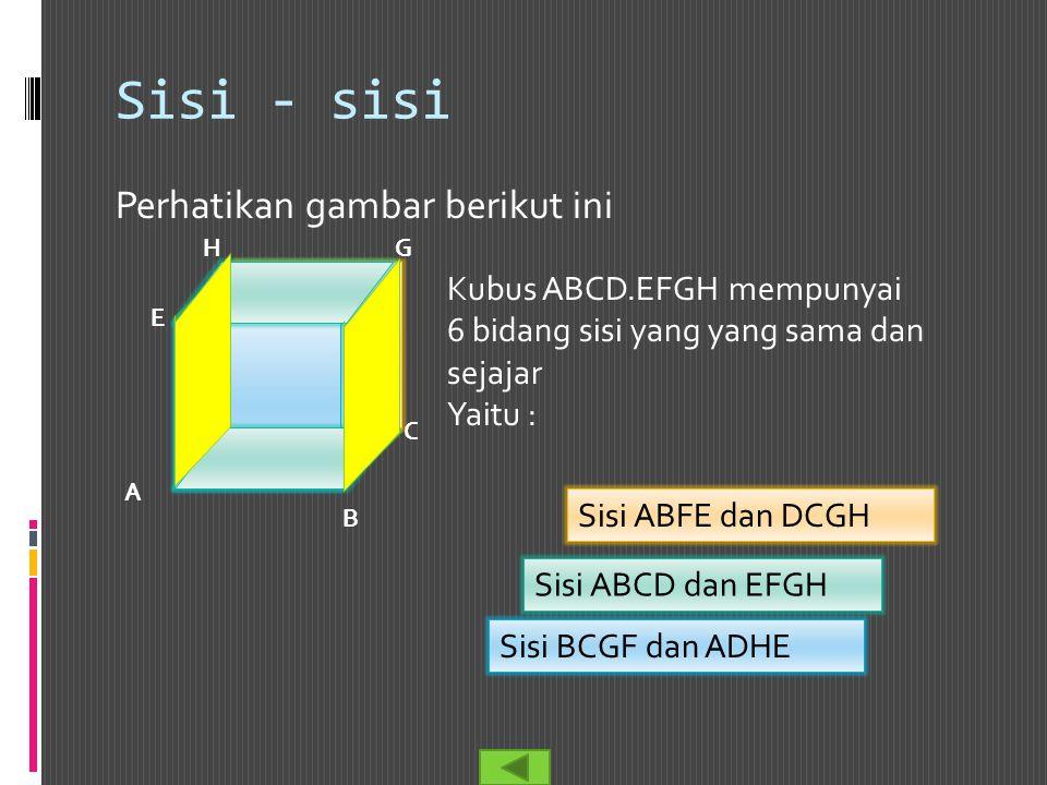 Rusuk - rusuk Kubus Mempunyai 3 pasang rusuk yang sama panjang dan sejajar (dikelompokkan menjadi 3 kelompok warna ), yaitu Rusuk AB//CD//EF//GH Rusuk AE//BF//CG//DH Rusuk AB//DC//FE//HG A B C H E D F G Perhatikan tayangan berikut ini