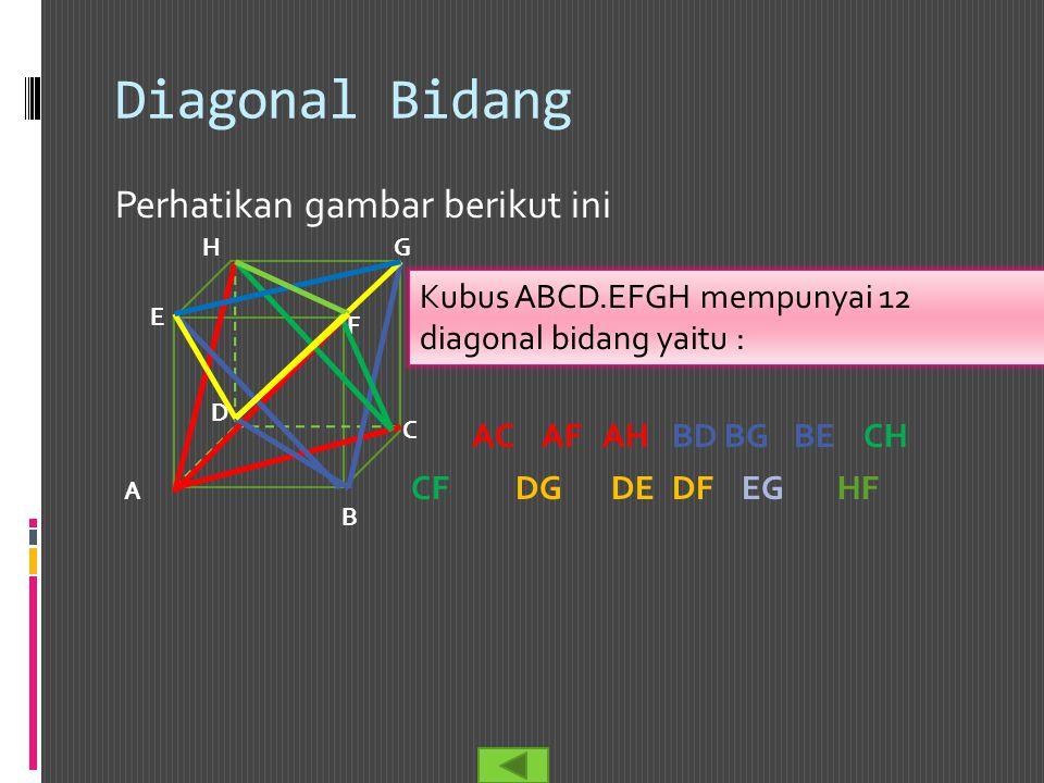 Diagonal Bidang Perhatikan gambar berikut ini Kubus ABCD.EFGH mempunyai 12 diagonal bidang yaitu : B A C D E F GH ACAFAHBDBGBECH CFDGDEDFEGHF