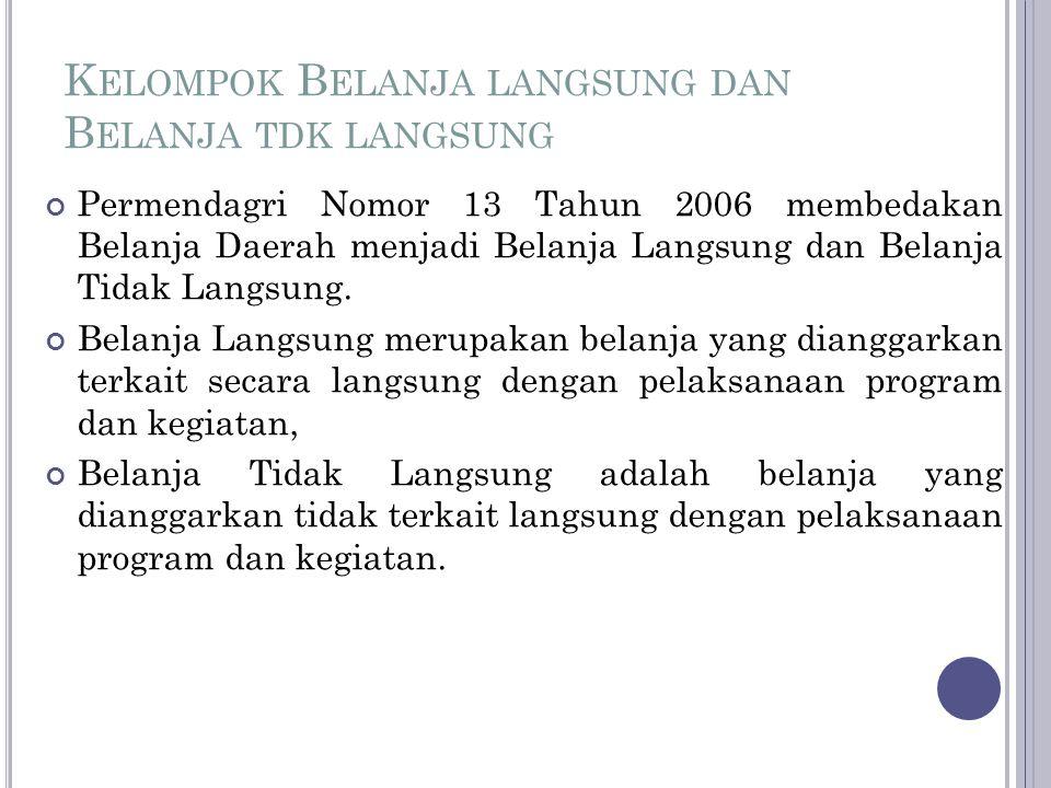 K ELOMPOK B ELANJA LANGSUNG DAN B ELANJA TDK LANGSUNG Permendagri Nomor 13 Tahun 2006 membedakan Belanja Daerah menjadi Belanja Langsung dan Belanja T