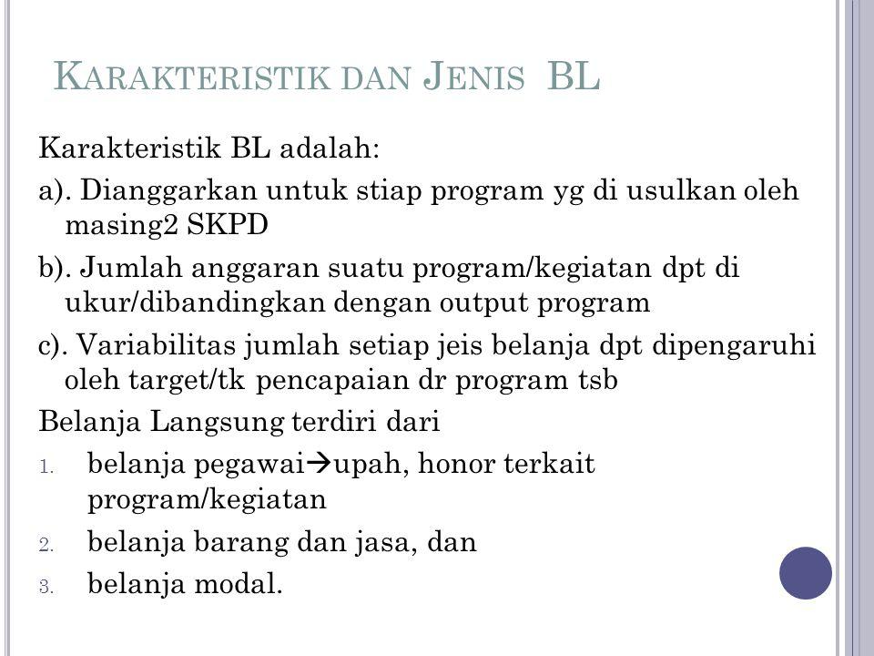 K ARAKTERISTIK DAN J ENIS BL Karakteristik BL adalah: a). Dianggarkan untuk stiap program yg di usulkan oleh masing2 SKPD b). Jumlah anggaran suatu pr