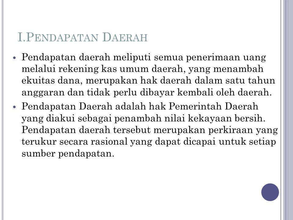 P ENDAPATAN DAERAH ( MNURUT PS.5 UU 33 TH 2004) I.