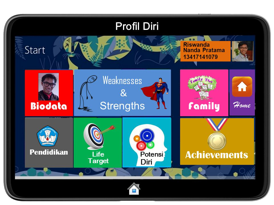 Profil Diri Biodata Pendidikan Weaknesses & Strengths Riswanda Nanda Pratama 13417141079 Potensi Diri Life Target Family Achievements Home