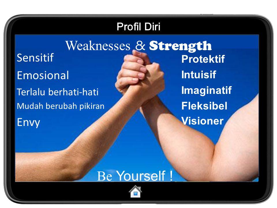 Profil Diri Weaknesses & Strength Sensitif Emosional Terlalu berhati-hati Mudah berubah pikiran Envy Protektif Intuisif Imaginatif Fleksibel Visioner