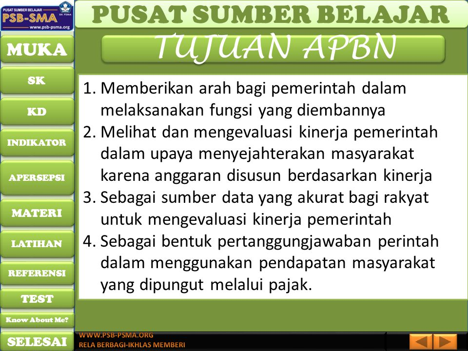 PUSAT SUMBER BELAJAR 1.Sukwiaty.H. Dra, Sudirman.
