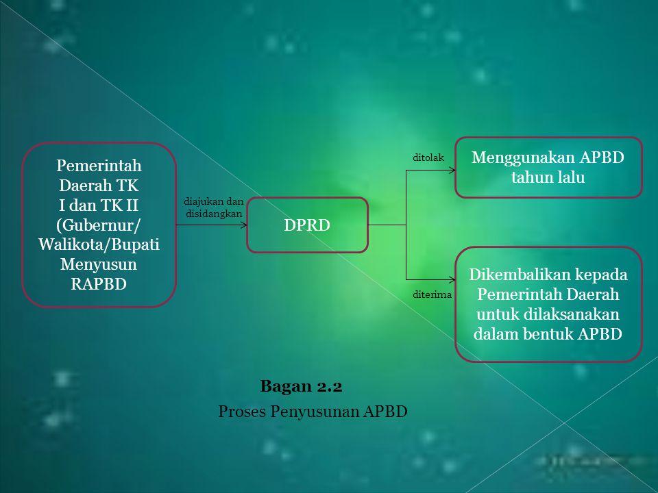 Pemerintah Daerah TK I dan TK II (Gubernur/ Walikota/Bupati Menyusun RAPBD DPRD Menggunakan APBD tahun lalu Dikembalikan kepada Pemerintah Daerah untu
