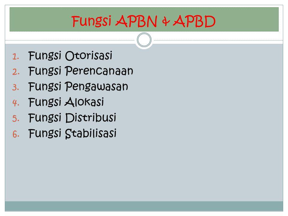 Fungsi APBN & APBD 1. Fungsi Otorisasi 2. Fungsi Perencanaan 3. Fungsi Pengawasan 4. Fungsi Alokasi 5. Fungsi Distribusi 6. Fungsi Stabilisasi