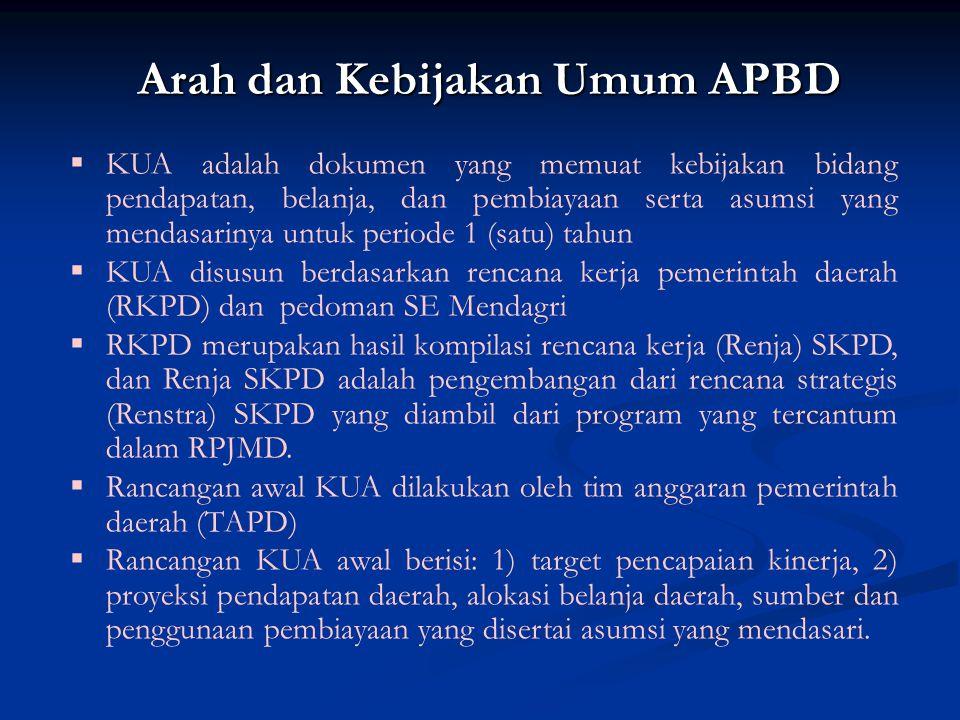 Arah dan Kebijakan Umum APBD  KUA adalah dokumen yang memuat kebijakan bidang pendapatan, belanja, dan pembiayaan serta asumsi yang mendasarinya untuk periode 1 (satu) tahun  KUA disusun berdasarkan rencana kerja pemerintah daerah (RKPD) dan pedoman SE Mendagri  RKPD merupakan hasil kompilasi rencana kerja (Renja) SKPD, dan Renja SKPD adalah pengembangan dari rencana strategis (Renstra) SKPD yang diambil dari program yang tercantum dalam RPJMD.