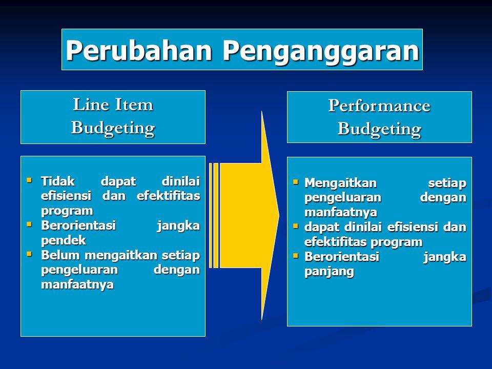 Line Item Budgeting PerformanceBudgeting  Tidak dapat dinilai efisiensi dan efektifitas program  Berorientasi jangka pendek  Belum mengaitkan setiap pengeluaran dengan manfaatnya Perubahan Penganggaran  Mengaitkan setiap pengeluaran dengan manfaatnya  dapat dinilai efisiensi dan efektifitas program  Berorientasi jangka panjang