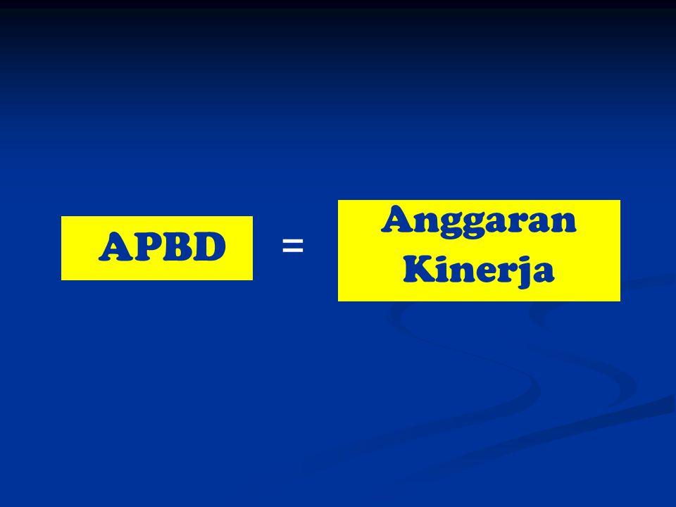 APBD Anggaran Kinerja =