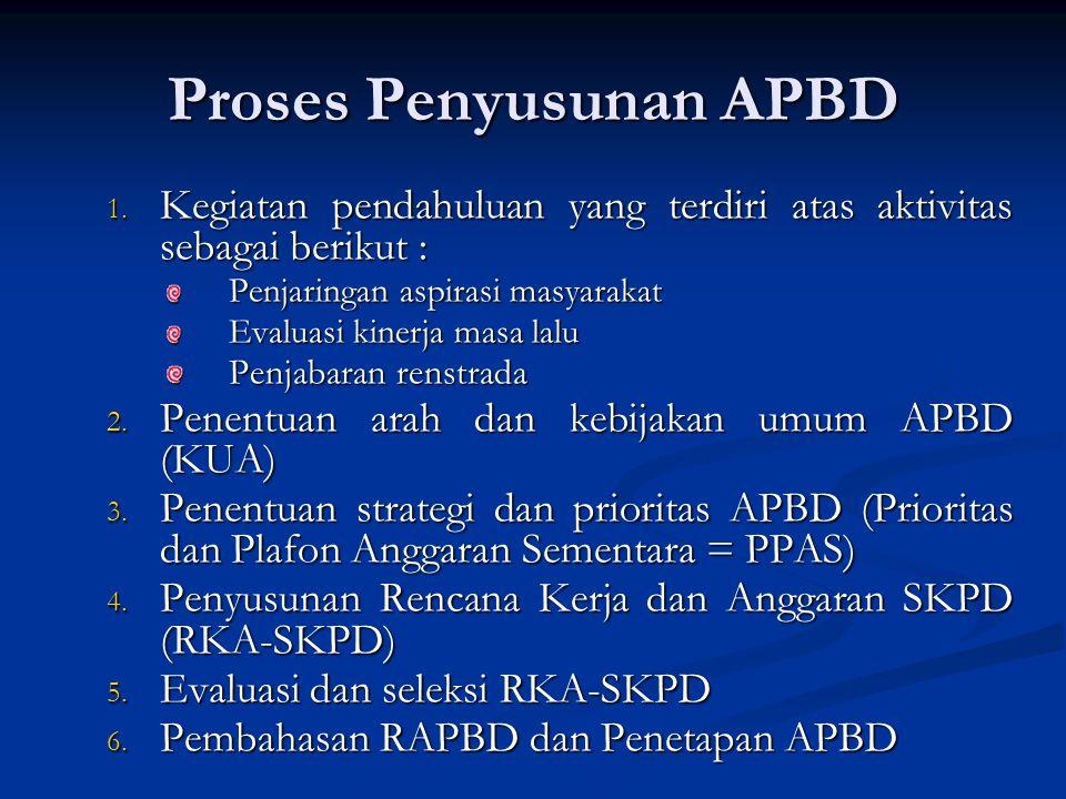 Proses Penyusunan APBD 1.