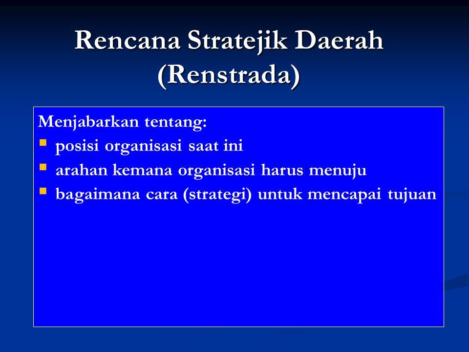 Hal-hal yang terdapat dalam Renstrada Visi dan Misi Organisasi Analisis mengenai lingkungan internal dan eksternal (environmental scanning) Tujuan dan sasaran organisasi Strategi-strategi untuk mencapai tujuan dan sasaran tersebut.