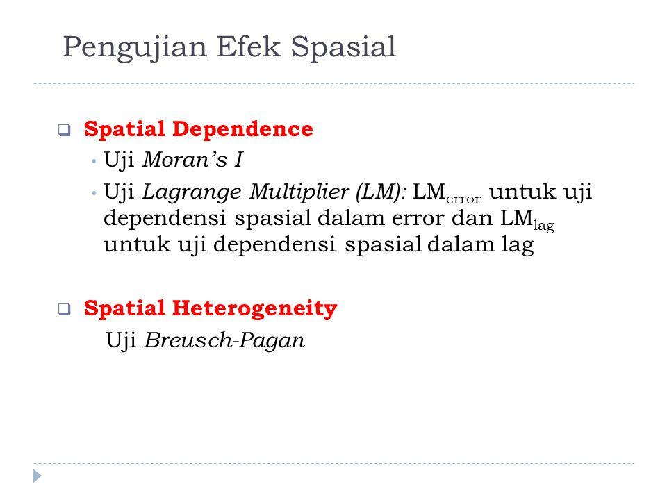 Pengujian Efek Spasial  Spatial Dependence Uji Moran's I Uji Lagrange Multiplier (LM): LM error untuk uji dependensi spasial dalam error dan LM lag untuk uji dependensi spasial dalam lag  Spatial Heterogeneity Uji Breusch-Pagan
