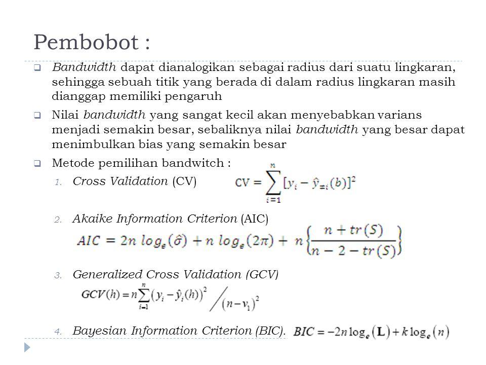 Pembobot :  Bandwidth dapat dianalogikan sebagai radius dari suatu lingkaran, sehingga sebuah titik yang berada di dalam radius lingkaran masih diang