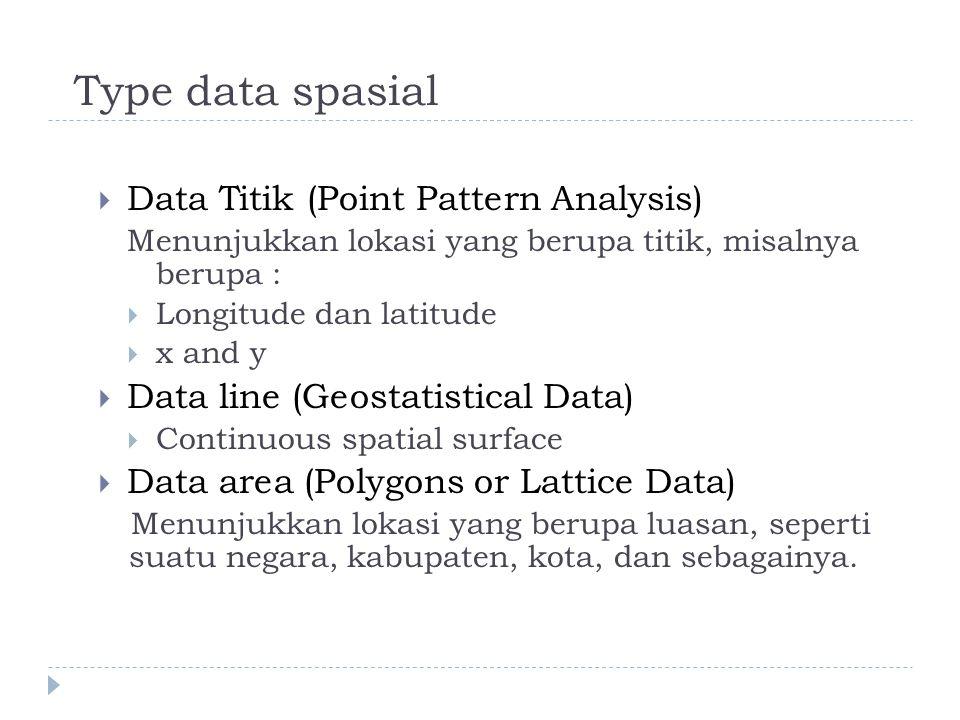 Type data spasial  Data Titik (Point Pattern Analysis) Menunjukkan lokasi yang berupa titik, misalnya berupa :  Longitude dan latitude  x and y  Data line (Geostatistical Data)  Continuous spatial surface  Data area (Polygons or Lattice Data) Menunjukkan lokasi yang berupa luasan, seperti suatu negara, kabupaten, kota, dan sebagainya.