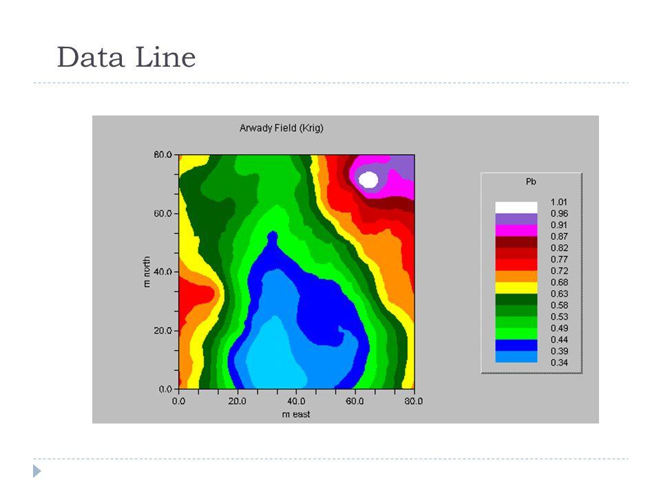 Data Line