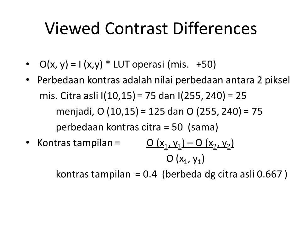 Viewed Contrast Differences O(x, y) = I (x,y) * LUT operasi (mis. +50) Perbedaan kontras adalah nilai perbedaan antara 2 piksel mis. Citra asli I(10,1