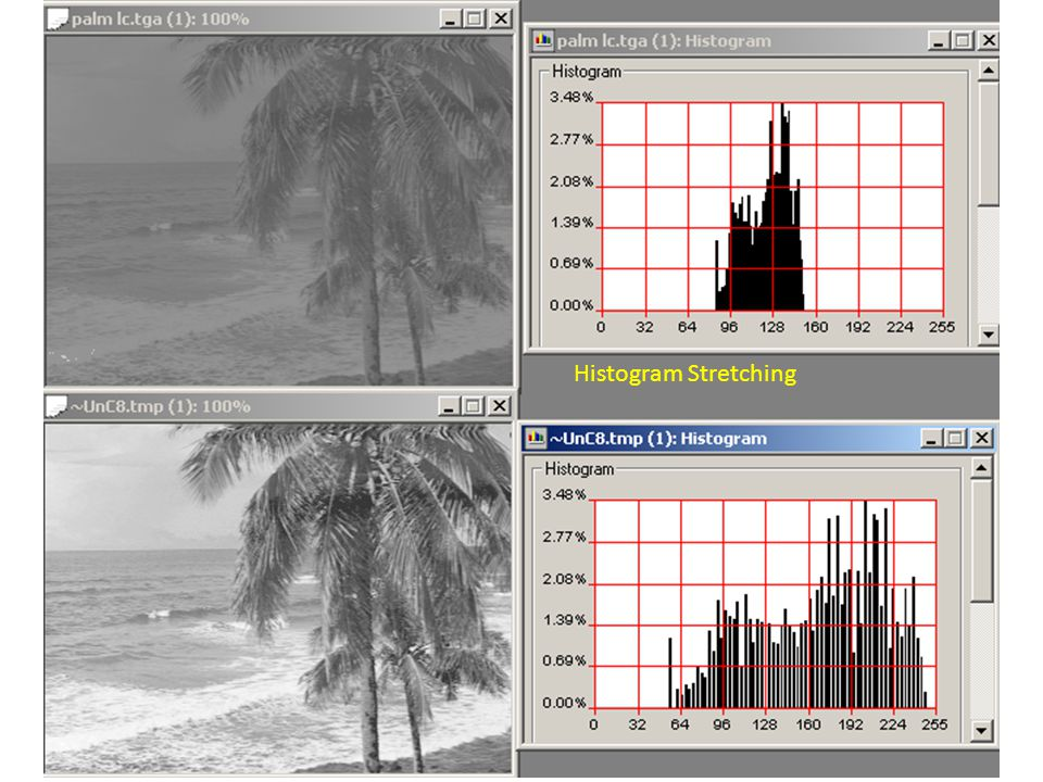 Histogram Stretching