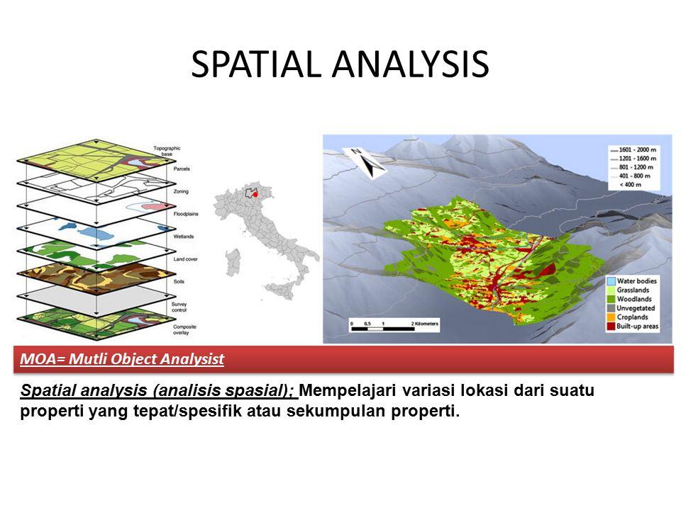 SPATIAL ANALYSIS Spatial analysis (analisis spasial); Mempelajari variasi lokasi dari suatu properti yang tepat/spesifik atau sekumpulan properti. MOA