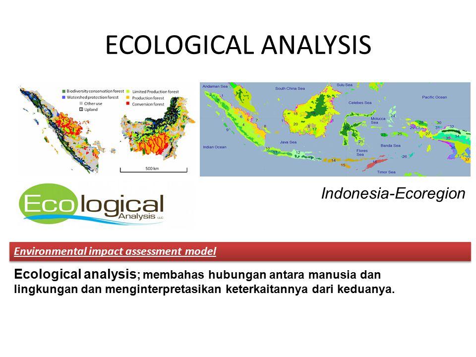 ECOLOGICAL ANALYSIS Ecological analysis ; membahas hubungan antara manusia dan lingkungan dan menginterpretasikan keterkaitannya dari keduanya. Enviro