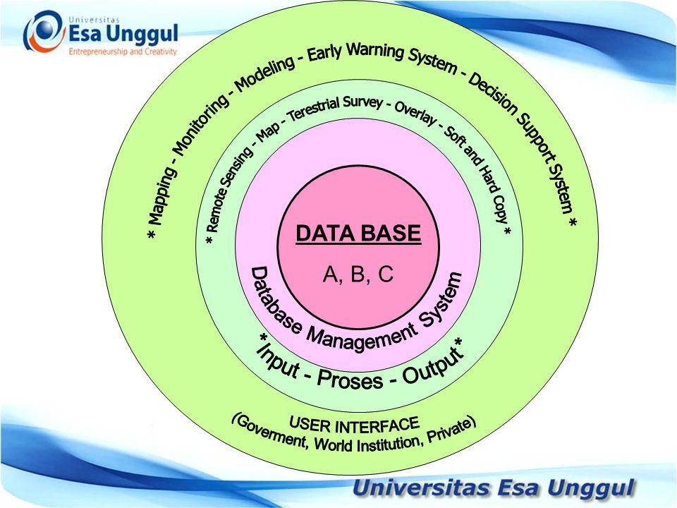 DATA BASE A, B, C