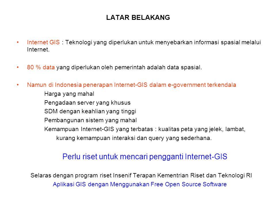 LATAR BELAKANG Internet GIS : Teknologi yang diperlukan untuk menyebarkan informasi spasial melalui Internet. 80 % data yang diperlukan oleh pemerinta