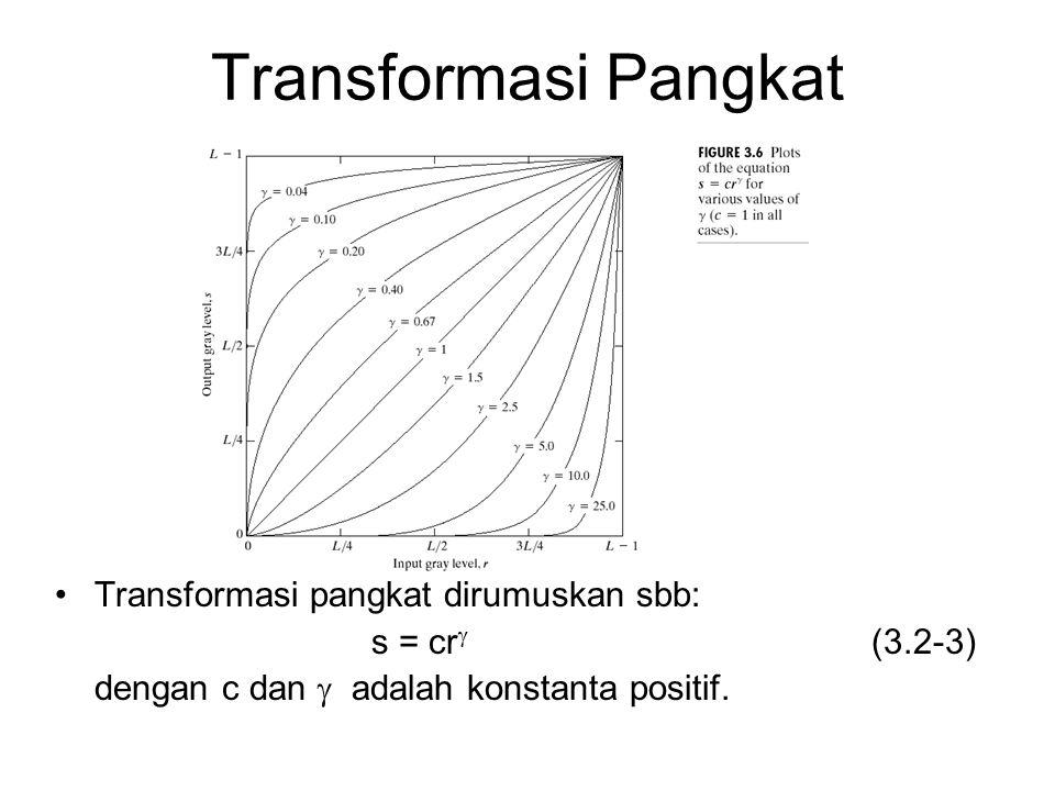 Transformasi Pangkat Transformasi pangkat dirumuskan sbb: s = cr  (3.2-3) dengan c dan  adalah konstanta positif.