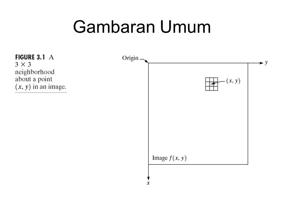 Image Averaging Misalkan citra bernoise g(x,y) dibentuk dengan menambahkan noise  (x,y) ke citra asal f(x,y), dengan rumus berikut: g(x,y)=f(x,y)+  (x,y) Diasumsikan bahwa pada setiap pasangan koordinat (x,y), noise tidak berkorelasi dan memiliki nilai rata-rata 0.