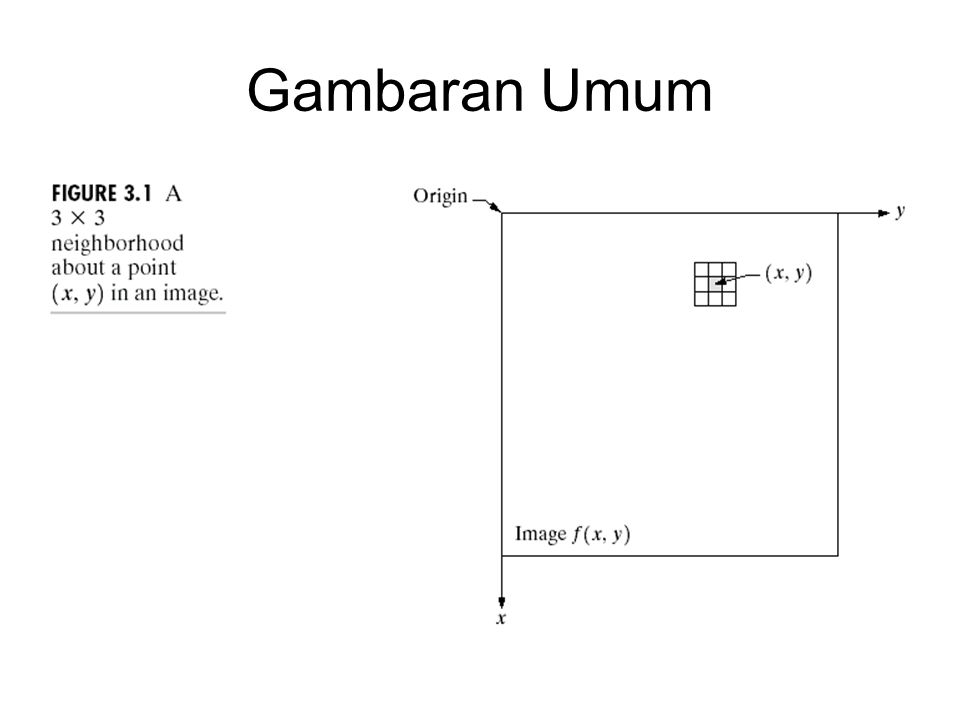 Penggunaan Nilai Statistik dari Histogram untuk Perbaikan Citra Misalkan (x,y) adalah koordinat piksel, dan S xy menyatakan neighborhood (subimage) dengan ukuran tertentu serta berpusat di (x,y).