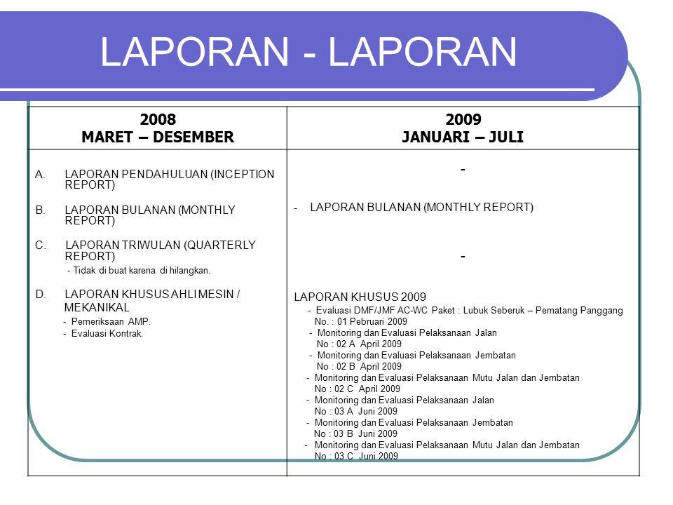 LAPORAN - LAPORAN 2008 MARET – DESEMBER 2009 JANUARI – JULI A.