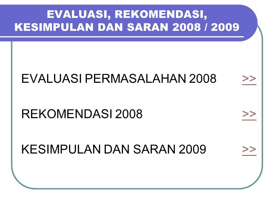 EVALUASI, REKOMENDASI, KESIMPULAN DAN SARAN 2008 / 2009 EVALUASI PERMASALAHAN 2008>>>> REKOMENDASI 2008>>>> KESIMPULAN DAN SARAN 2009>>>>