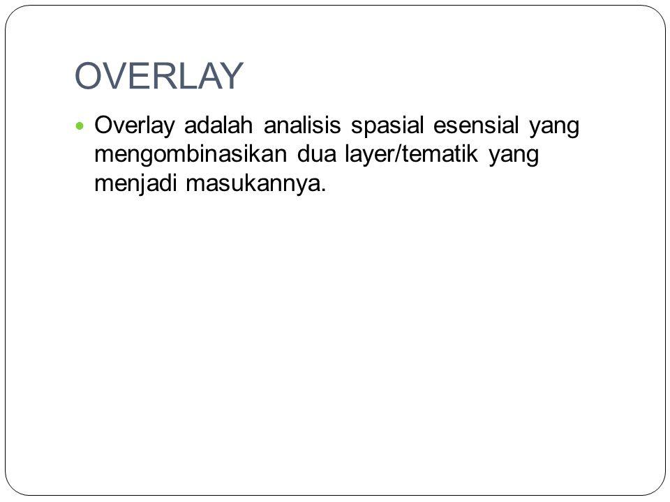 OVERLAY Overlay adalah analisis spasial esensial yang mengombinasikan dua layer/tematik yang menjadi masukannya.