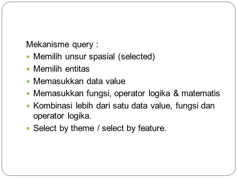 Mekanisme query : Memilih unsur spasial (selected) Memilih entitas Memasukkan data value Memasukkan fungsi, operator logika & matematis Kombinasi lebih dari satu data value, fungsi dan operator logika.