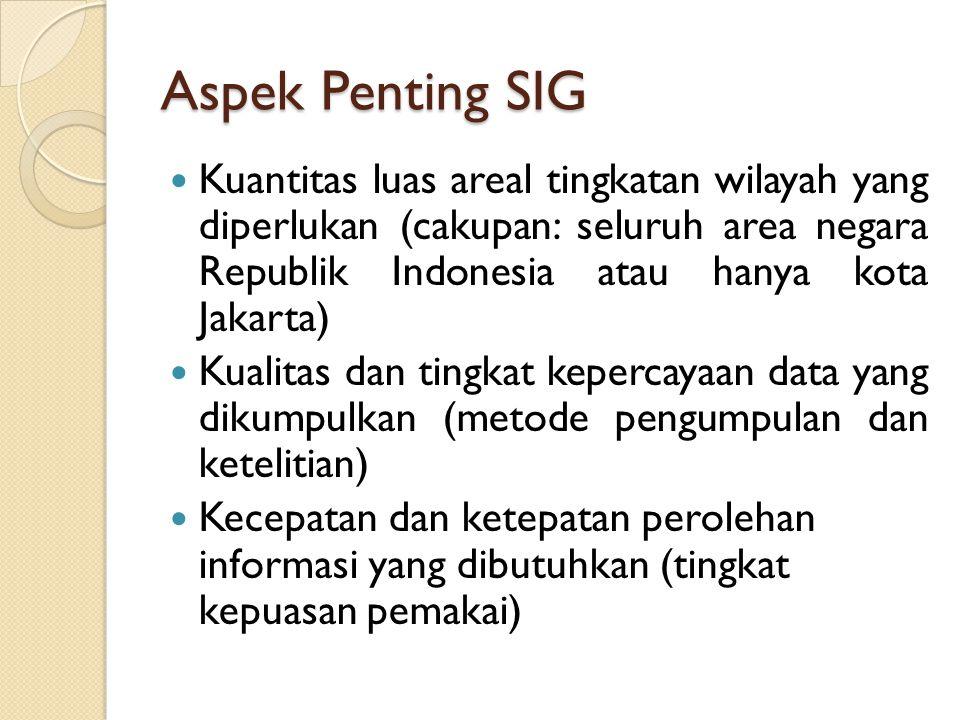 Aspek Penting SIG Kuantitas luas areal tingkatan wilayah yang diperlukan (cakupan: seluruh area negara Republik Indonesia atau hanya kota Jakarta) Kua