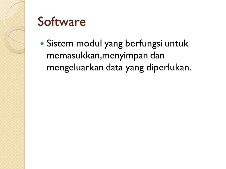 Software Sistem modul yang berfungsi untuk memasukkan,menyimpan dan mengeluarkan data yang diperlukan.